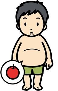 りんご体型の画像