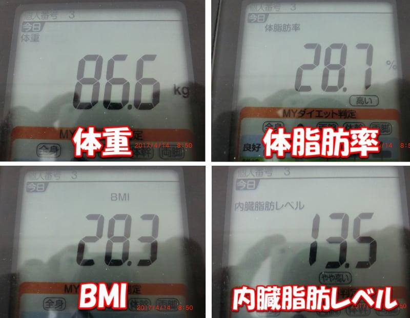 シボヘール5日目の旦那の体重・体脂肪率・BMI・内臓脂肪レベル