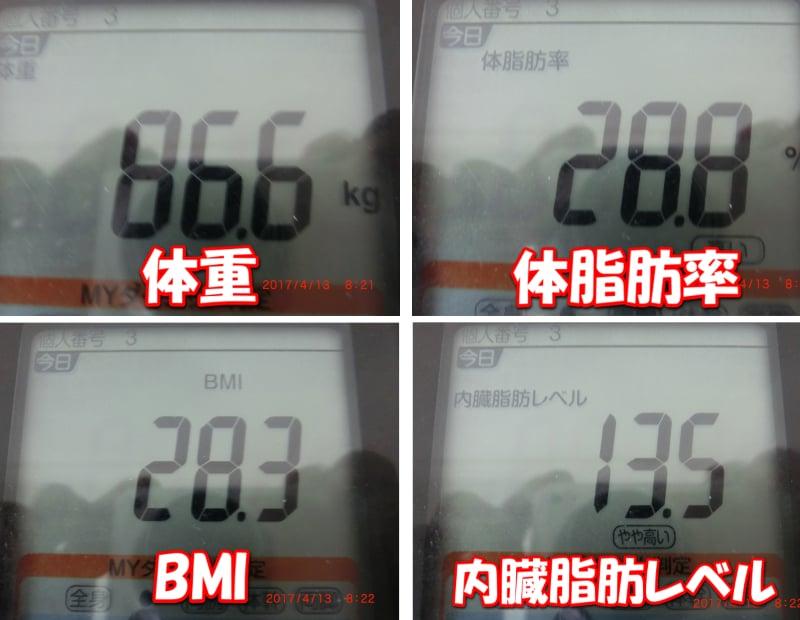 シボヘール4日目の旦那の体重・体脂肪率・BMI・内臓脂肪レベル