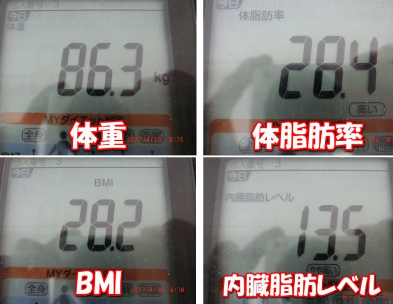 シボヘール7日目の旦那の体重・体脂肪率・BMI・内臓脂肪レベル