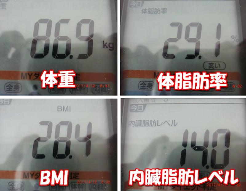 シボヘール3日目の旦那の体重・体脂肪率・BMI・内臓脂肪レベル