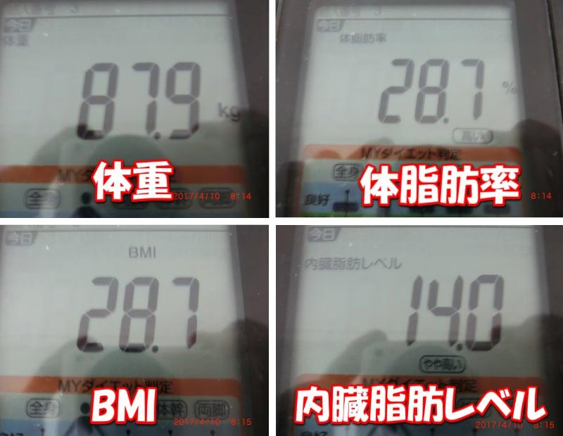 シボヘール1日目の旦那の体重・体脂肪率・BMI・内臓脂肪レベル