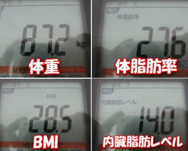 スリムフォー実践前の体重・体脂肪・BMI・内臓脂肪レベル