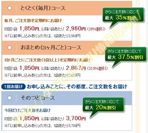 公式サイトで販売されている葛の花減脂粒の金額